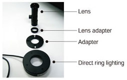 dapters are available for attaching ring LED lights or external diffuse coaxial lighting units to all lenses with standard filter thread.  sc 1 st  Mengel Engineering & VS Technology macro zoom lenses // Mengel Engineering azcodes.com