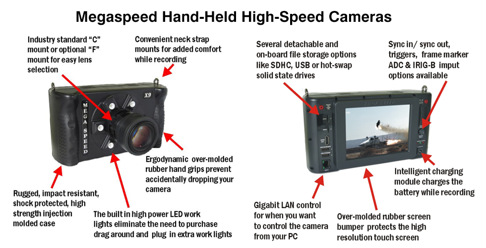 Point-and-Shoot Cameras