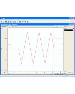 Edaq Electrochemistry Waveform Generator