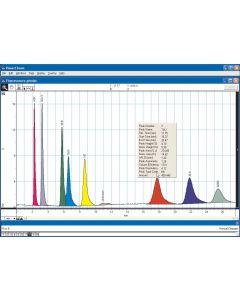 Edaq ER180 chromatography