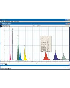 Single-channel Chromatography Data Collection System