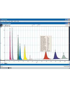 Edaq Powerchrom software